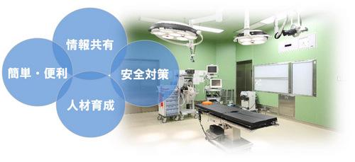 手術室映像システムの役割