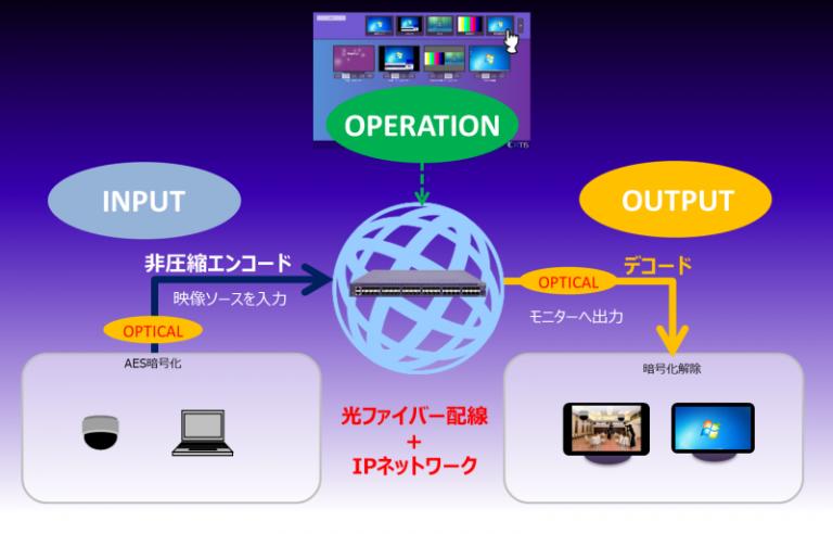 システム全体イメージ
