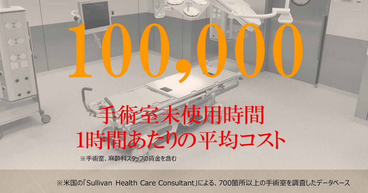 手術室非稼働コスト