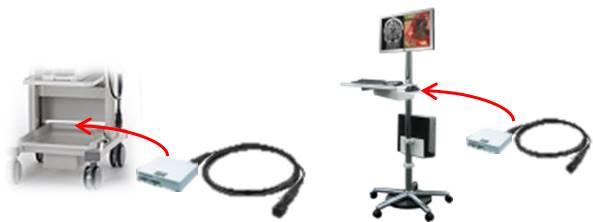 映像規格に適合したアダプターを あらかじめ医療カートやサブモニターへ設置